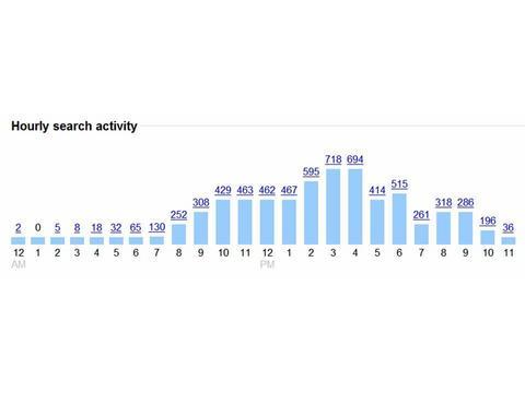 searchactivity1106.jpg