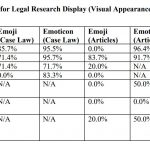 Legal Research Services Are Struggling With Emojis and Emoticons