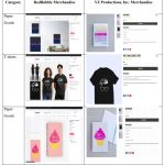 RedBubble Gets Another Favorable Ruling--YZ Productions v. RedBubble